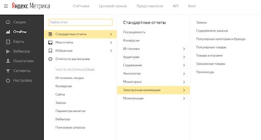 электронная коммерция Яндекс Метрика